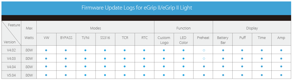eGrip II Light
