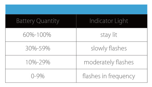 Joyetech Atopack Magic Battery 1300mAh Light Indicator